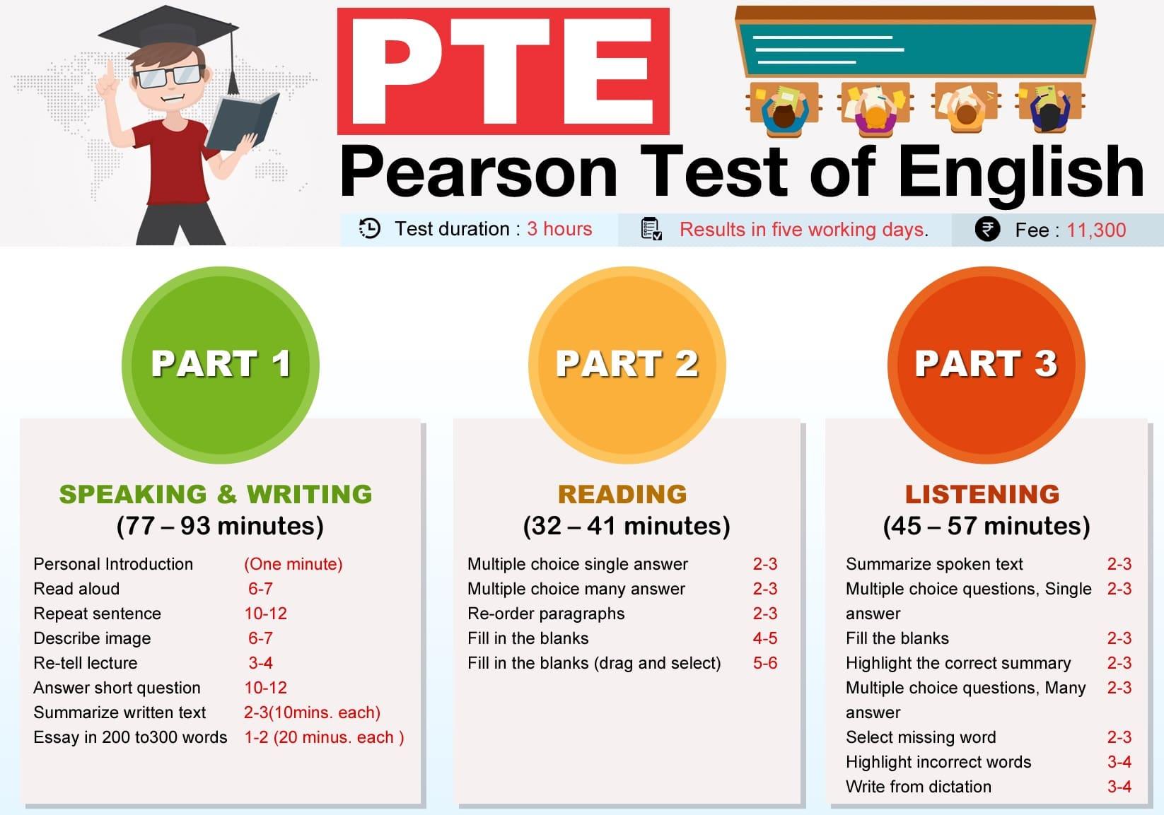 ساختار آزمون PTE
