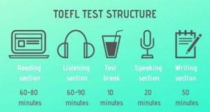 تغییرات محتوایی آزمون تافل