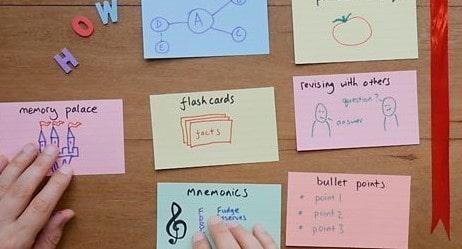 یادگیری و حفظ لغات با استفاده از تصویر سازی