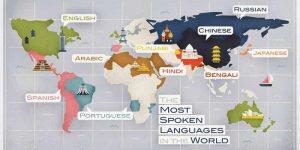پرکاربردترین زبان ها در دنیا
