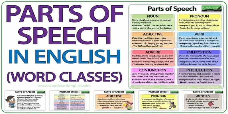 Parts of Speech در زبان انگلیسی