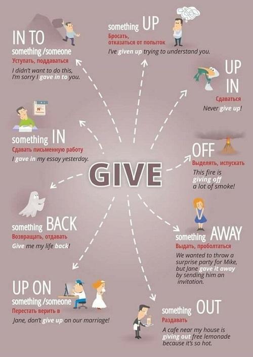 افعال عبارتی با فعل give